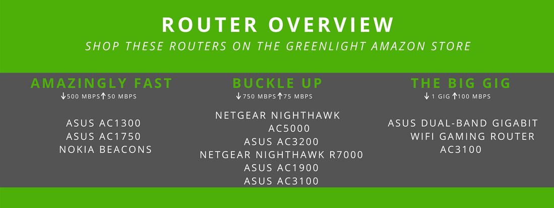 router overview graphic- updated 6.16